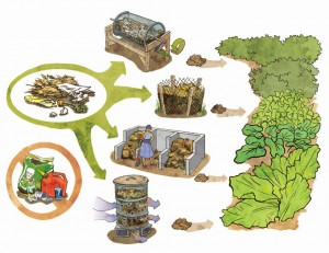composting-for-free